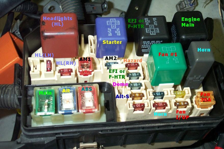 Blacktop Fuse Box Smart Wiring Diagrams